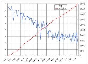 graf060131